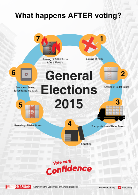election_voting